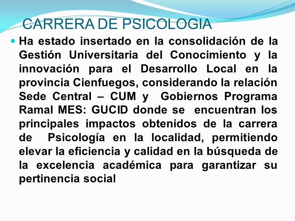CARRERA DE PSICOLOGIA Ha estado insertado en la consolidación de la Gestión Universitaria del Conocimiento y la innovación para el Desarrollo Local en