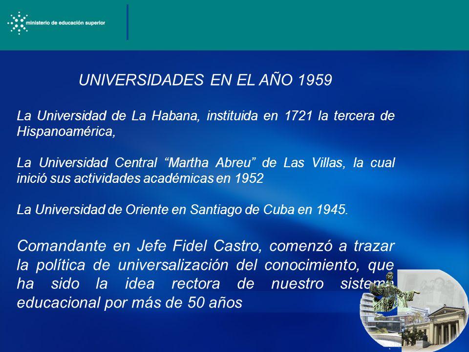 UNIVERSIDADES EN EL AÑO 1959 La Universidad de La Habana, instituida en 1721 la tercera de Hispanoamérica, La Universidad Central Martha Abreu de Las Villas, la cual inició sus actividades académicas en 1952 La Universidad de Oriente en Santiago de Cuba en 1945.