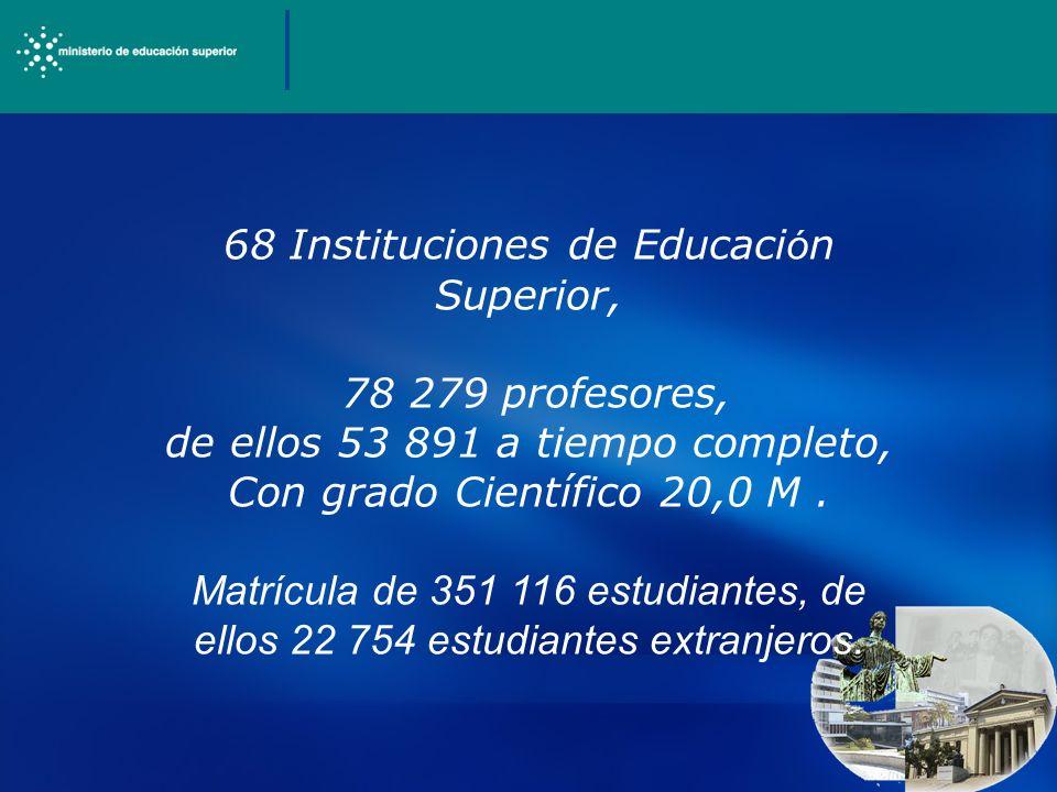 Con el objetivo de estimular la superación de los profesores, se impulsó la formación de doctores en las distintas especialidades del saber y se establecieron procesos de nuevas convocatorias de categorías docentes que con alta exigencia académica
