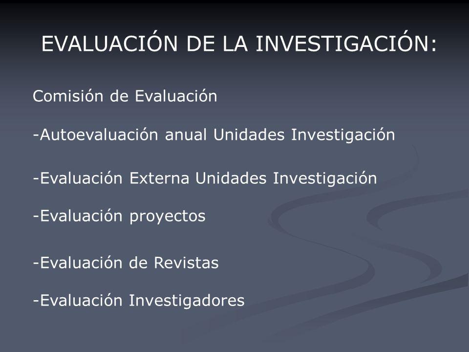 Importancia evaluación de la investigación Evaluar calidad - excelencia : exigencia-prioridad Mejorar calidad actividades académicas Mayoría países: U