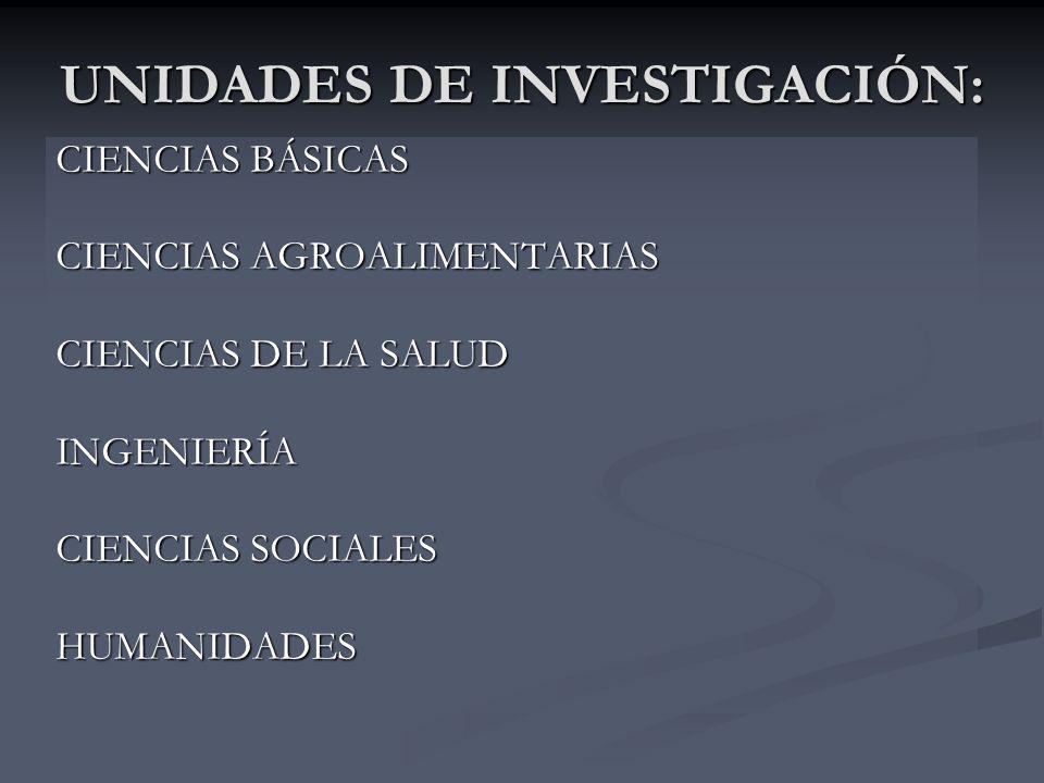 UNIDADES DE INVESTIGACIÓN: CIENCIAS BÁSICAS CIENCIAS AGROALIMENTARIAS CIENCIAS DE LA SALUD INGENIERÍA CIENCIAS SOCIALES HUMANIDADES