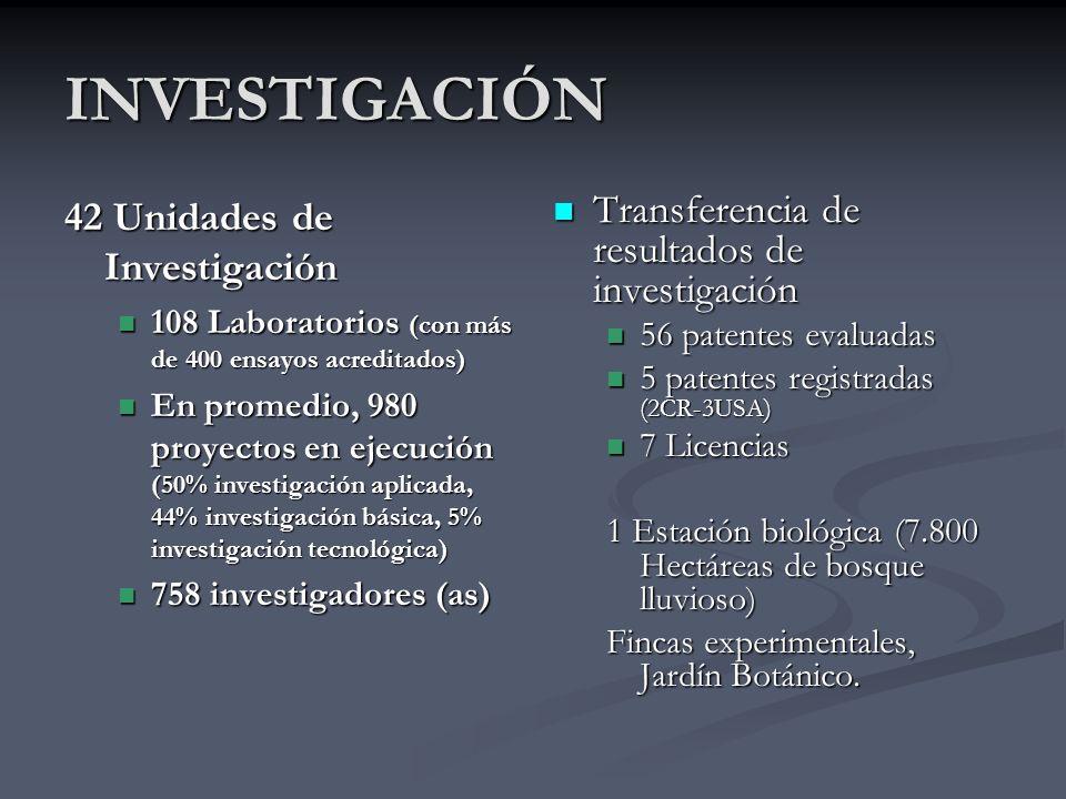 EVALUACIÓN DE LA INVESTIGACIÓN: Comisión de Evaluación -Autoevaluación anual Unidades Investigación -Evaluación Externa Unidades Investigación -Evaluación proyectos -Evaluación de Revistas -Evaluación Investigadores