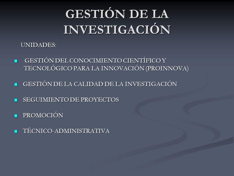 GESTIÓN DE LA INVESTIGACIÓN UNIDADES: UNIDADES: GESTIÓN DEL CONOCIMIENTO CIENTÍFICO Y GESTIÓN DEL CONOCIMIENTO CIENTÍFICO Y TECNOLÓGICO PARA LA INNOVACIÓN (PROINNOVA) TECNOLÓGICO PARA LA INNOVACIÓN (PROINNOVA) GESTIÓN DE LA CALIDAD DE LA INVESTIGACIÓN GESTIÓN DE LA CALIDAD DE LA INVESTIGACIÓN SEGUIMIENTO DE PROYECTOS SEGUIMIENTO DE PROYECTOS PROMOCIÓN PROMOCIÓN TÉCNICO-ADMINISTRATIVA TÉCNICO-ADMINISTRATIVA