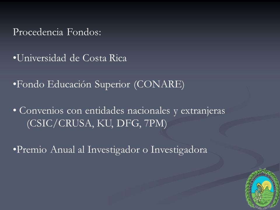 Procedencia Fondos: Universidad de Costa Rica Fondo Educación Superior (CONARE) Convenios con entidades nacionales y extranjeras (CSIC/CRUSA, KU, DFG, 7PM) Premio Anual al Investigador o Investigadora