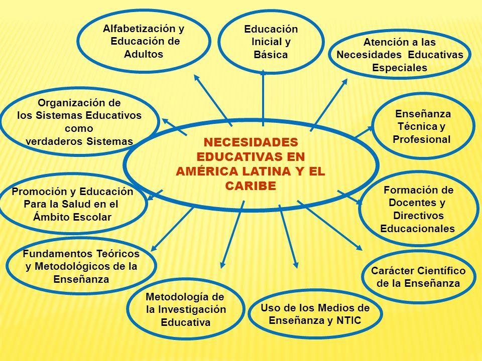 NECESIDADES EDUCATIVAS EN AMÉRICA LATINA Y EL CARIBE Organización de los Sistemas Educativos como verdaderos Sistemas Alfabetización y Educación de Ad