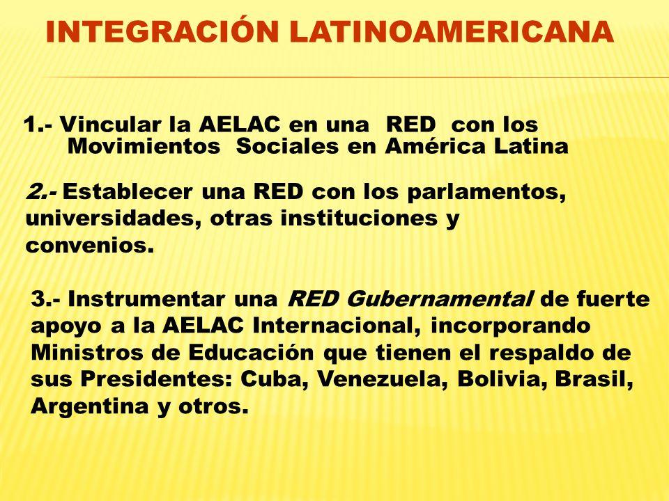 INTEGRACIÓN LATINOAMERICANA 1.- Vincular la AELAC en una RED con los Movimientos Sociales en América Latina 3.- Instrumentar una RED Gubernamental de