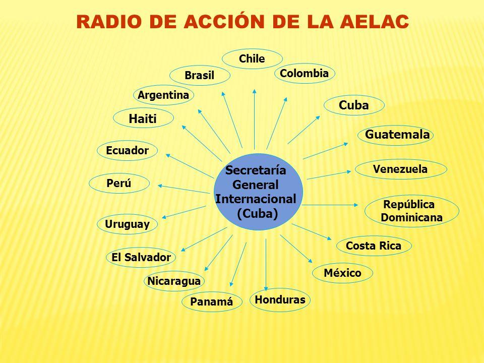 RADIO DE ACCIÓN DE LA AELAC Secretaría General Internacional (Cuba) BrasilArgentinaPerúEcuador El Salvador Uruguay Nicaragua Panamá ChileColombia Cuba