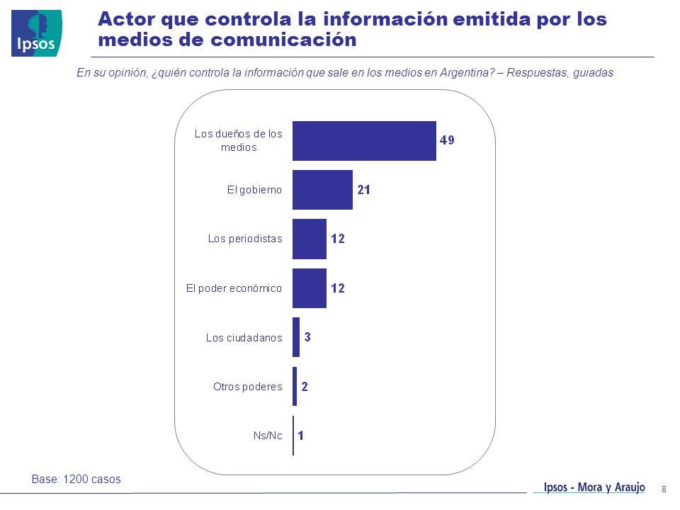 8 Actor que controla la información emitida por los medios de comunicación Base: 1200 casos En su opinión, ¿quién controla la información que sale en