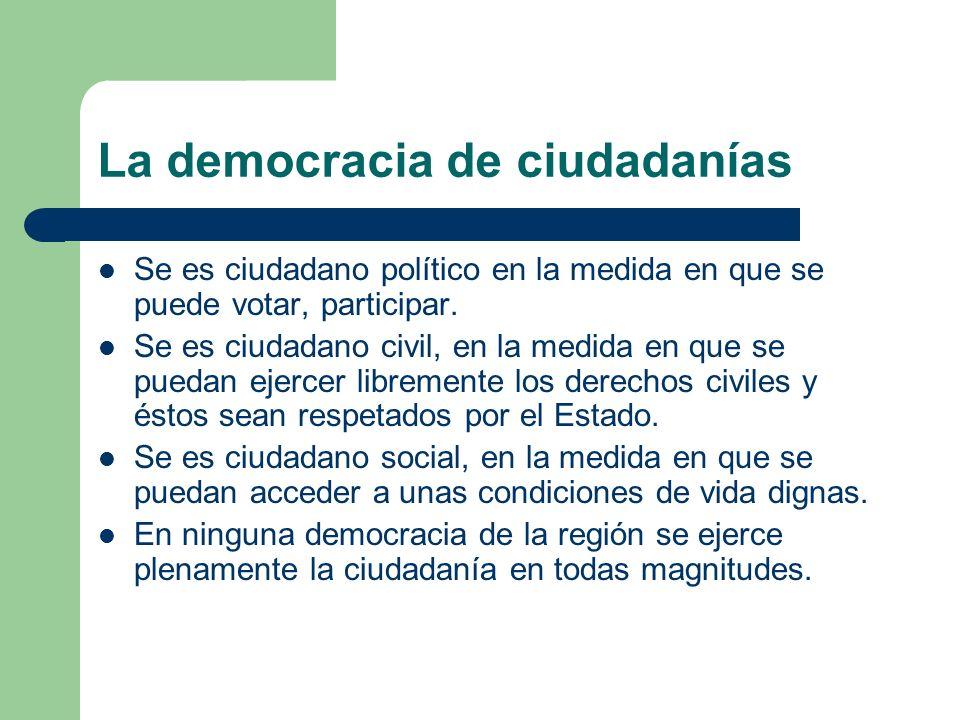La democracia de ciudadanías Se es ciudadano político en la medida en que se puede votar, participar. Se es ciudadano civil, en la medida en que se pu