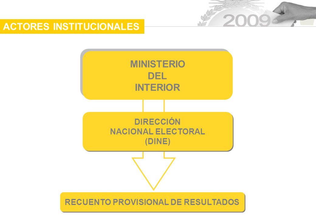 MINISTERIO DEL INTERIOR MINISTERIO DEL INTERIOR DIRECCIÓN NACIONAL ELECTORAL (DINE) DIRECCIÓN NACIONAL ELECTORAL (DINE) RECUENTO PROVISIONAL DE RESULTADOS ACTORES INSTITUCIONALES