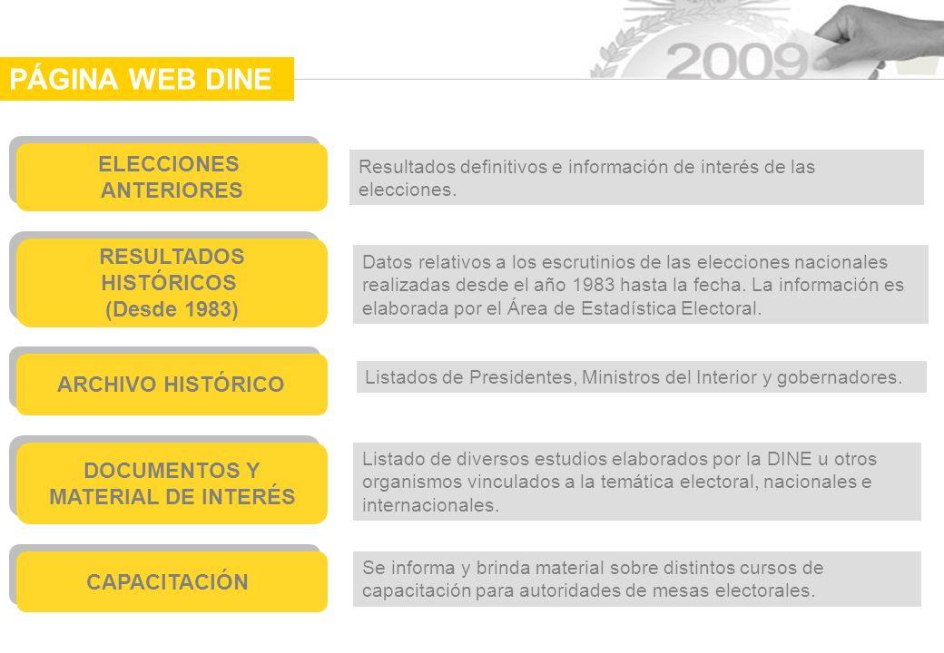 ELECCIONES ANTERIORES ELECCIONES ANTERIORES Resultados definitivos e información de interés de las elecciones.