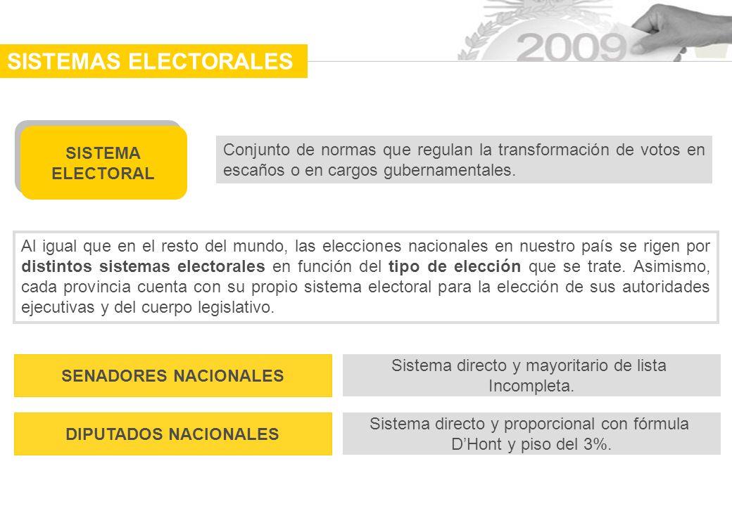 Conjunto de normas que regulan la transformación de votos en escaños o en cargos gubernamentales.