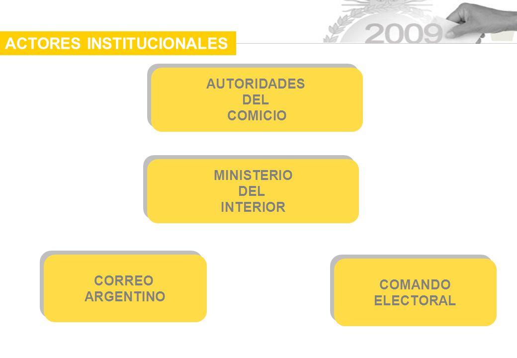 AUTORIDADES DEL COMICIO AUTORIDADES DEL COMICIO MINISTERIO DEL INTERIOR MINISTERIO DEL INTERIOR CORREO ARGENTINO CORREO ARGENTINO COMANDO ELECTORAL COMANDO ELECTORAL ACTORES INSTITUCIONALES