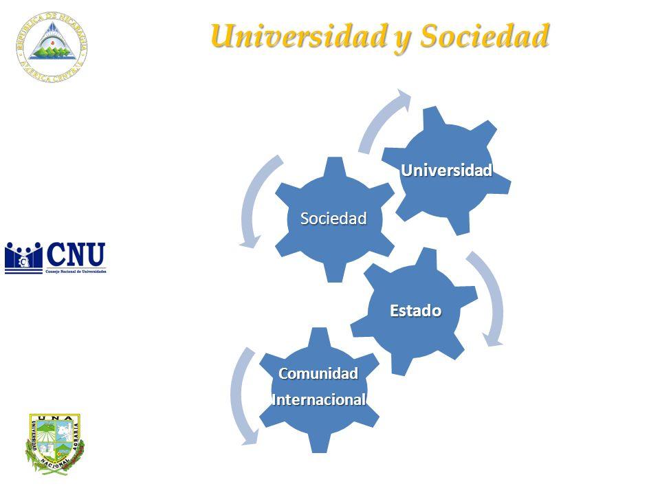 Universidad Sociedad Estado ComunidadInternacional Universidad y Sociedad