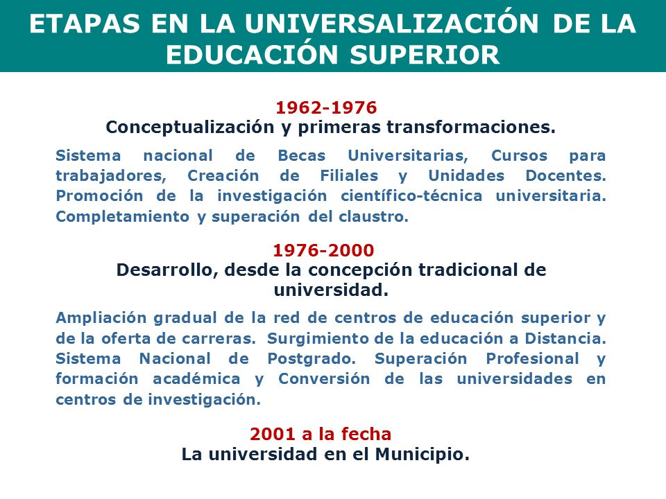 ETAPAS EN LA UNIVERSALIZACIÓN DE LA EDUCACIÓN SUPERIOR Conceptualización y primeras transformaciones. Sistema nacional de Becas Universitarias, Cursos