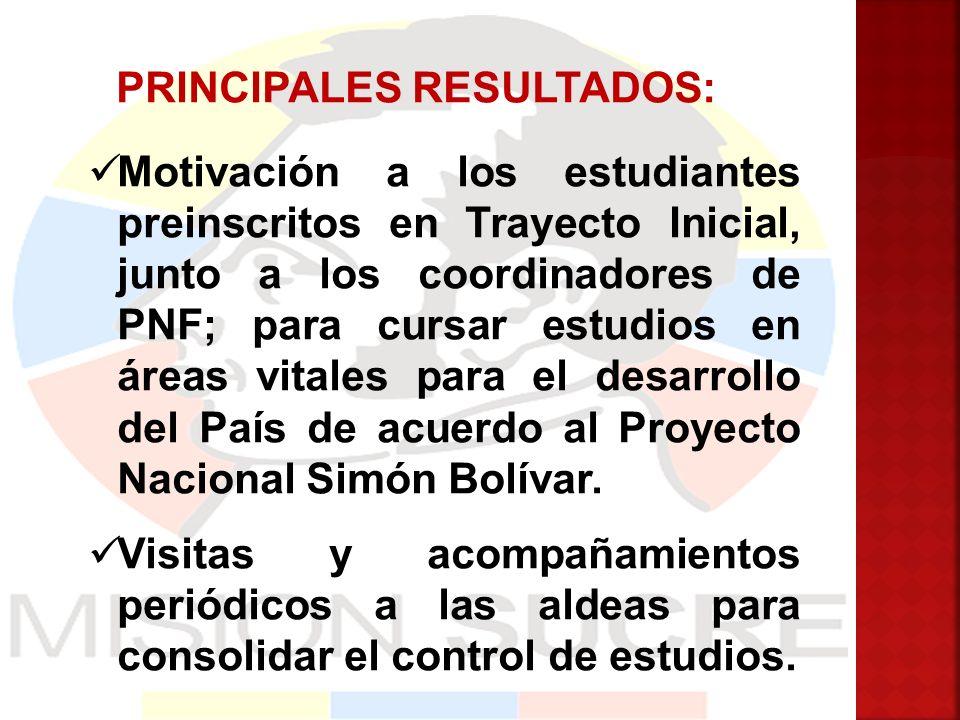 PRINCIPALES RESULTADOS: Motivación a los estudiantes preinscritos en Trayecto Inicial, junto a los coordinadores de PNF; para cursar estudios en áreas