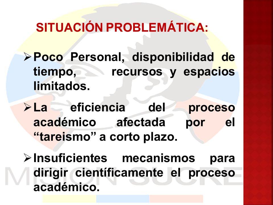SITUACIÓN PROBLEMÁTICA: Poco Personal, disponibilidad de tiempo, recursos y espacios limitados. La eficiencia del proceso académico afectada por el ta