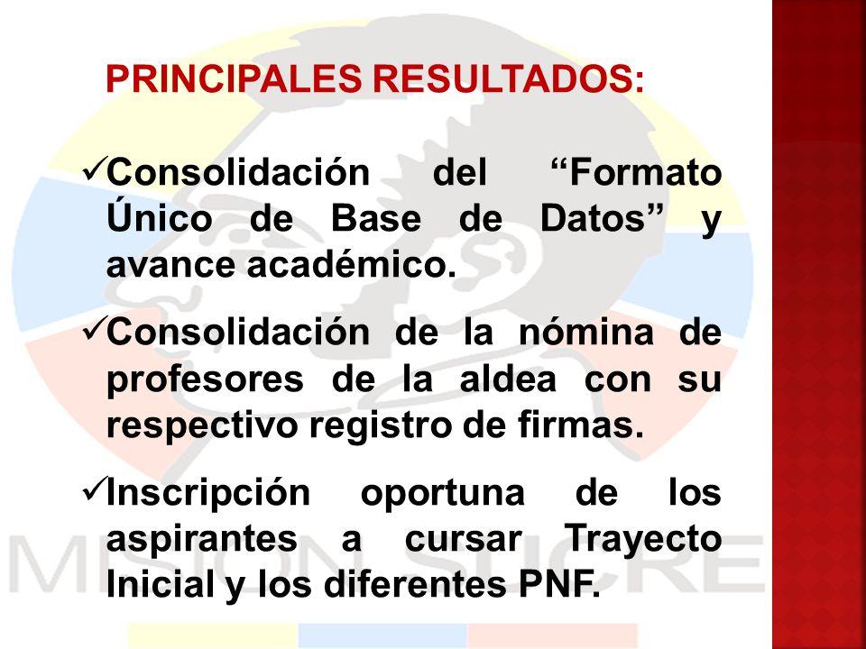 PRINCIPALES RESULTADOS: Consolidación del Formato Único de Base de Datos y avance académico. Consolidación de la nómina de profesores de la aldea con