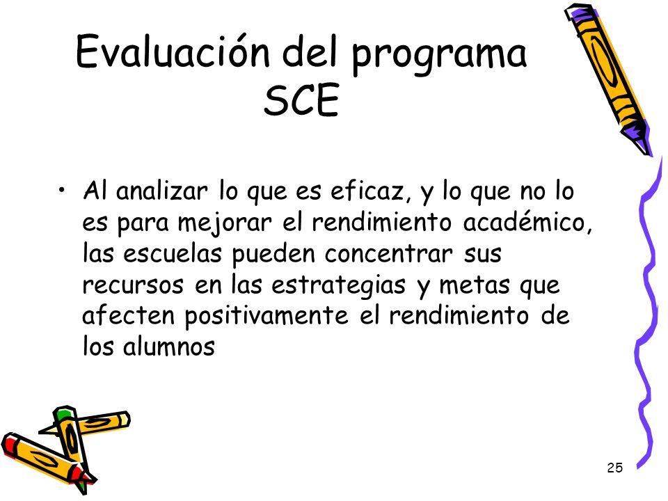 25 Evaluación del programa SCE Al analizar lo que es eficaz, y lo que no lo es para mejorar el rendimiento académico, las escuelas pueden concentrar s