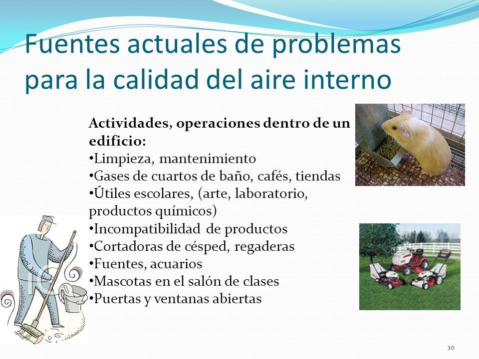 Fuentes actuales de problemas para la calidad del aire interno Actividades, operaciones dentro de un edificio: Limpieza, mantenimiento Gases de cuarto