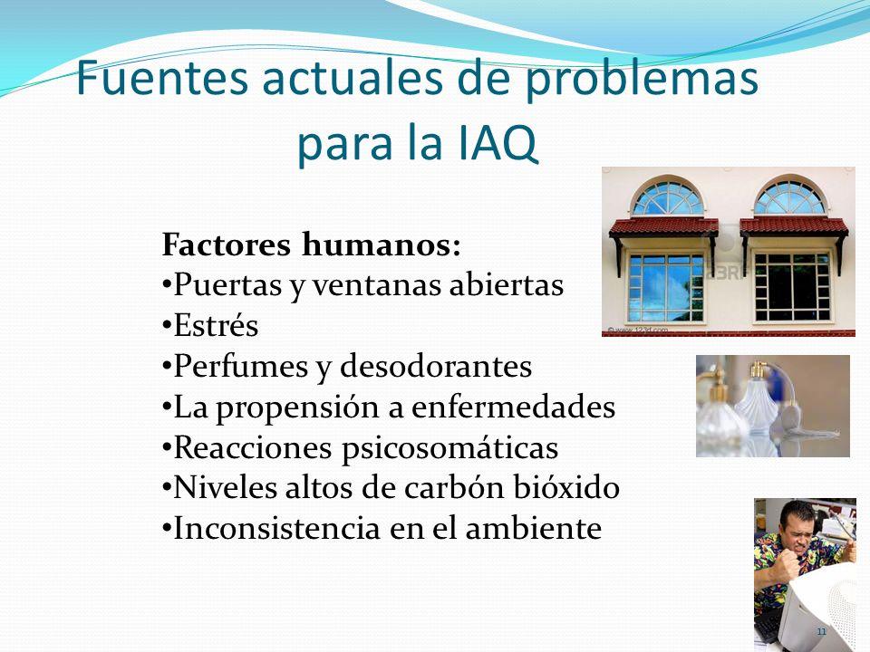 Fuentes actuales de problemas para la IAQ Factores humanos: Puertas y ventanas abiertas Estrés Perfumes y desodorantes La propensión a enfermedades Re