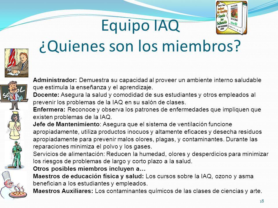 Equipo IAQ ¿Quienes son los miembros? Administrador: Demuestra su capacidad al proveer un ambiente interno saludable que estimula la enseñanza y el ap