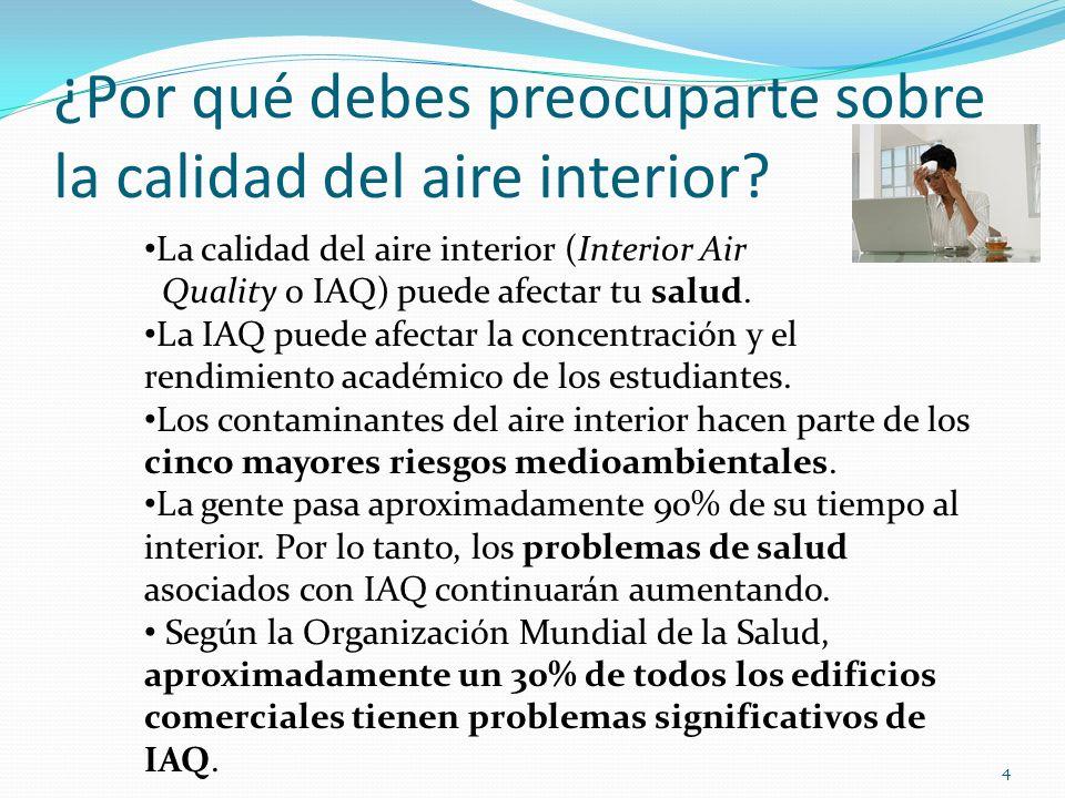 ¿Por qué debes preocuparte sobre la calidad del aire interior? La calidad del aire interior (Interior Air Quality o IAQ) puede afectar tu salud. La IA