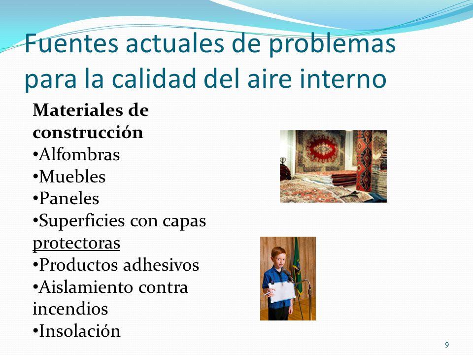 Fuentes actuales de problemas para la calidad del aire interno Materiales de construcción Alfombras Muebles Paneles Superficies con capas protectoras