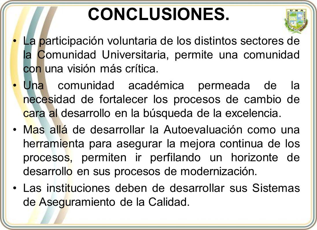 CONCLUSIONES. La participación voluntaria de los distintos sectores de la Comunidad Universitaria, permite una comunidad con una visión más crítica. U