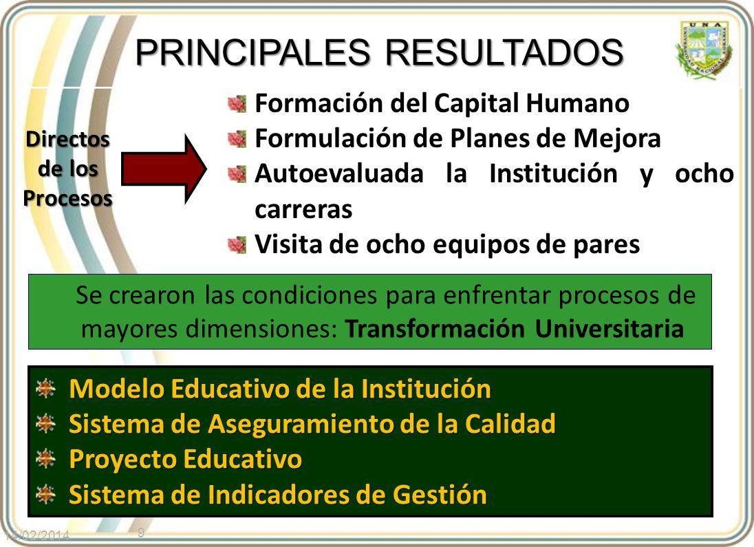 PRINCIPALES RESULTADOS 14/02/2014 9 Formación del Capital Humano Formulación de Planes de Mejora Autoevaluada la Institución y ocho carreras Visita de