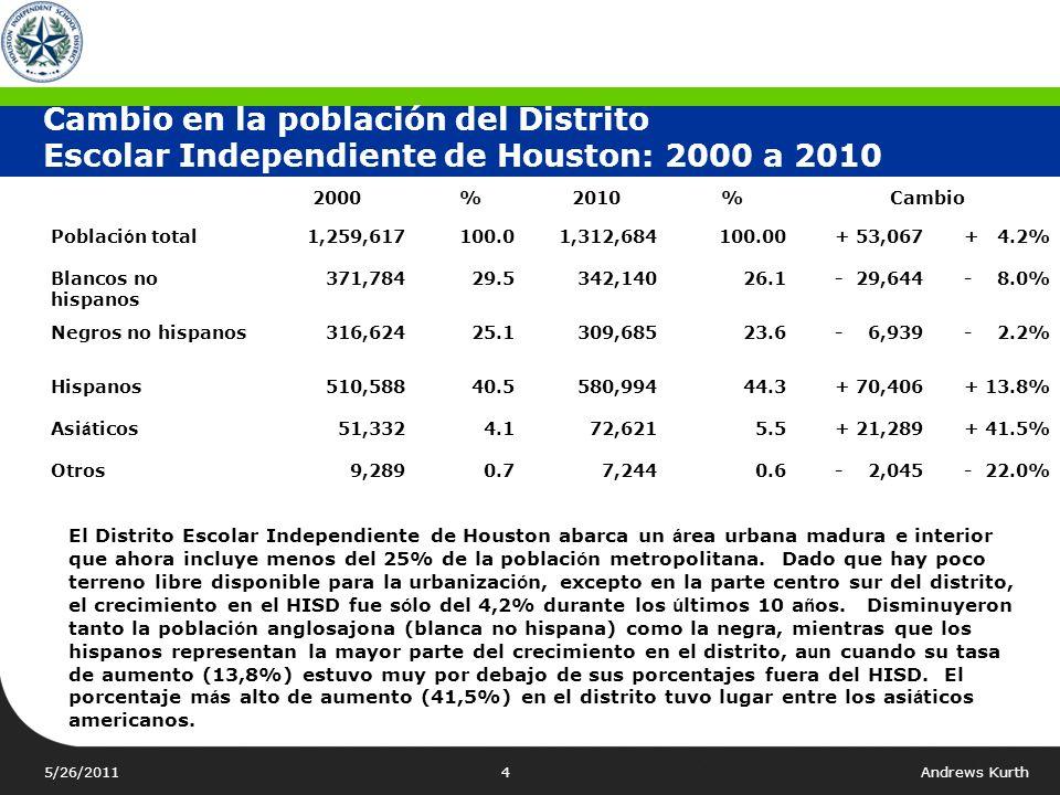 5/26/2011Andrews Kurth4 Cambio en la población del Distrito Escolar Independiente de Houston: 2000 a 2010 2000%2010%Cambio Poblaci ó n total1,259,617100.01,312,684100.00+ 53,067+ 4.2% Blancos no hispanos 371,78429.5342,14026.1- 29,644- 8.0% Negros no hispanos316,62425.1309,68523.6- 6,939- 2.2% Hispanos510,58840.5580,99444.3+ 70,406+ 13.8% Asi á ticos51,3324.172,6215.5+ 21,289+ 41.5% Otros9,2890.77,2440.6- 2,045 - 22.0% El Distrito Escolar Independiente de Houston abarca un á rea urbana madura e interior que ahora incluye menos del 25% de la poblaci ó n metropolitana.
