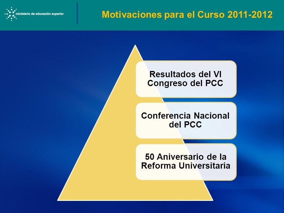 Motivaciones para el Curso 2011-2012 Resultados del VI Congreso del PCC Conferencia Nacional del PCC 50 Aniversario de la Reforma Universitaria
