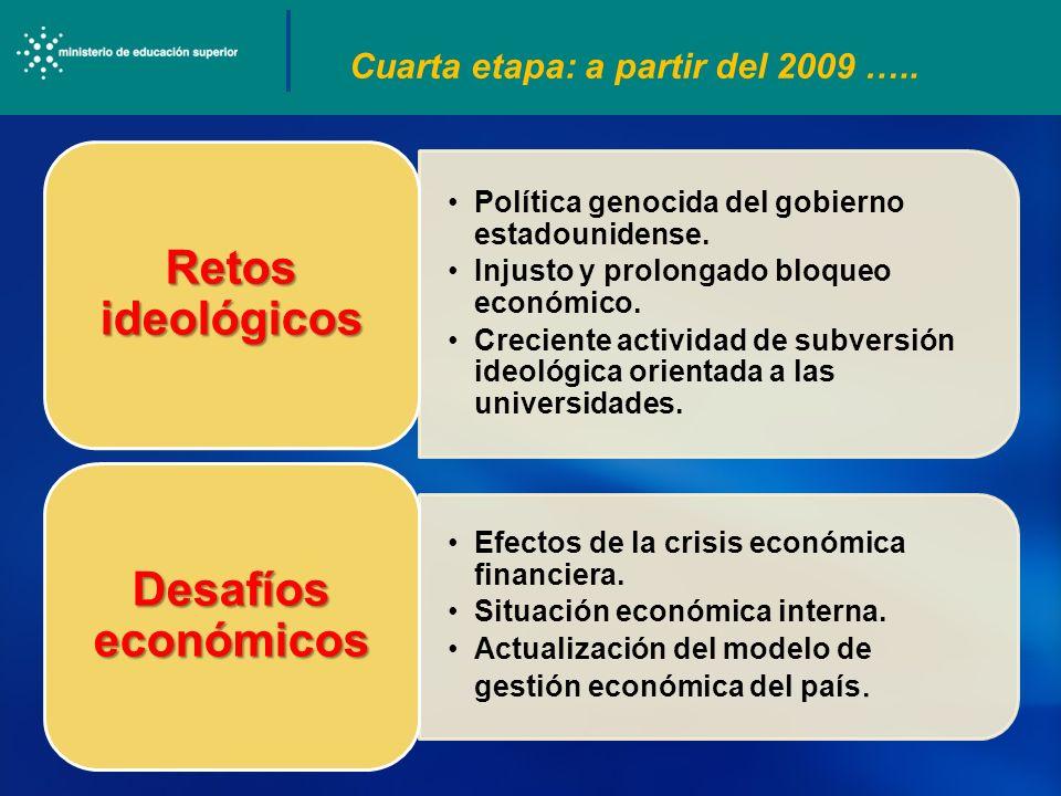 Retos y desafíos adicionales para Cuba Política genocida del gobierno estadounidense. Injusto y prolongado bloqueo económico. Creciente actividad de s