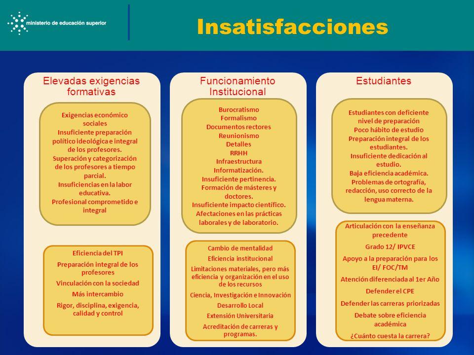 Insatisfacciones Elevadas exigencias formativas Eficiencia del TPI Preparación integral de los profesores Vinculación con la sociedad Más intercambio