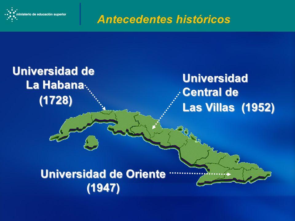 Antecedentes históricos Universidad de La Habana (1728) (1728)Universidad Central de Las Villas (1952) Universidad de Oriente (1947)