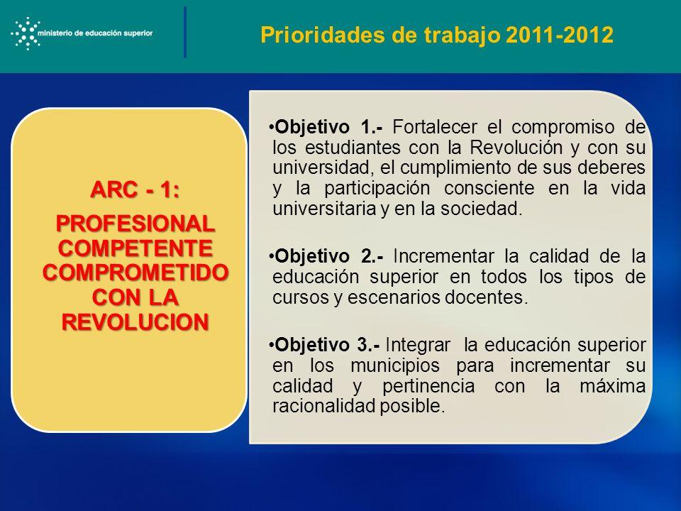 ARC - 1: PROFESIONAL COMPETENTE COMPROMETIDO CON LA REVOLUCION Objetivo 1.- Fortalecer el compromiso de los estudiantes con la Revolución y con su uni