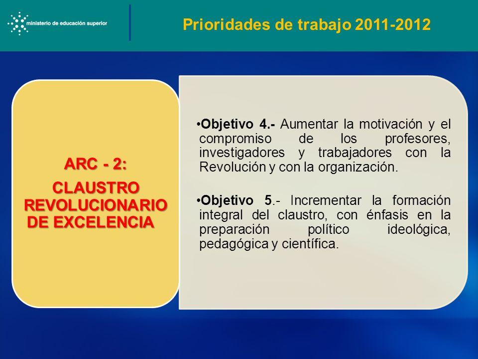 Objetivo 4.- Aumentar la motivación y el compromiso de los profesores, investigadores y trabajadores con la Revolución y con la organización. Objetivo