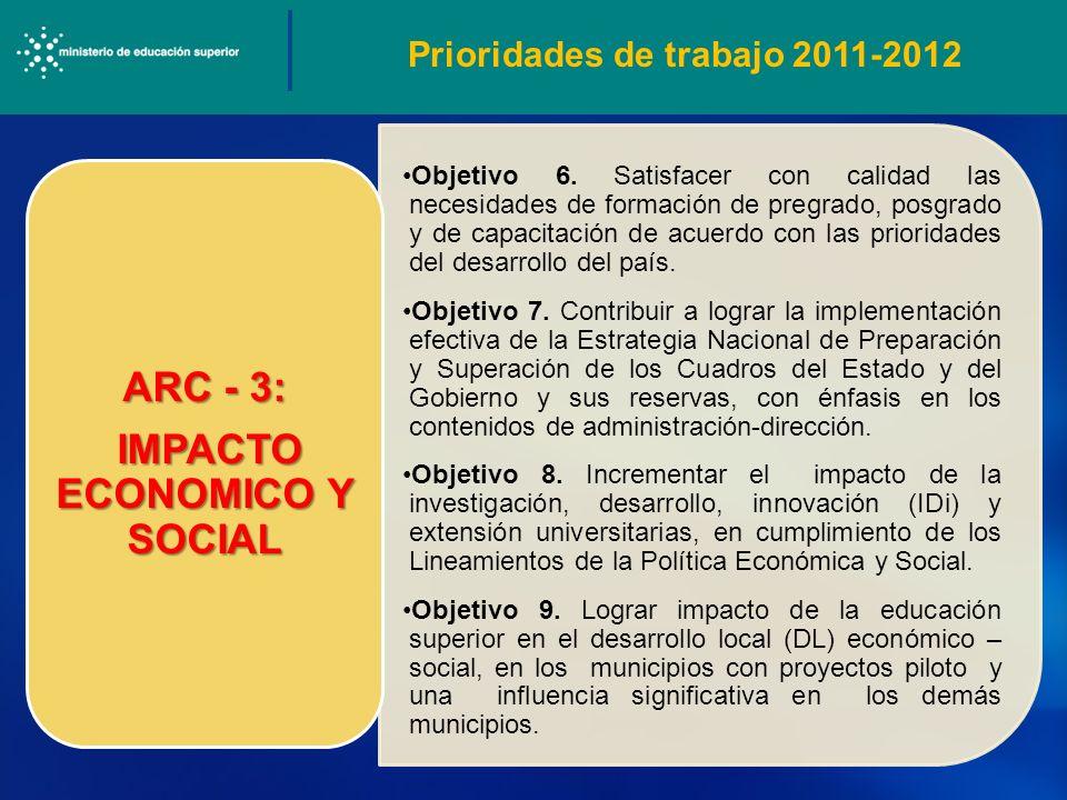 Objetivo 6. Satisfacer con calidad las necesidades de formación de pregrado, posgrado y de capacitación de acuerdo con las prioridades del desarrollo