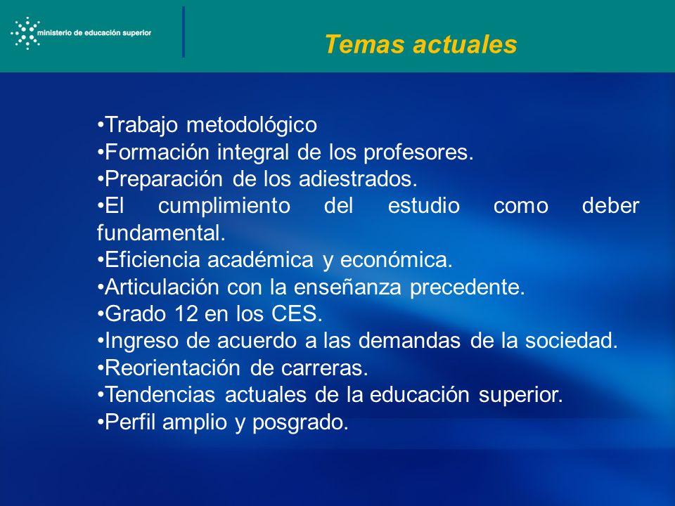 Temas actuales Trabajo metodológico Formación integral de los profesores. Preparación de los adiestrados. El cumplimiento del estudio como deber funda