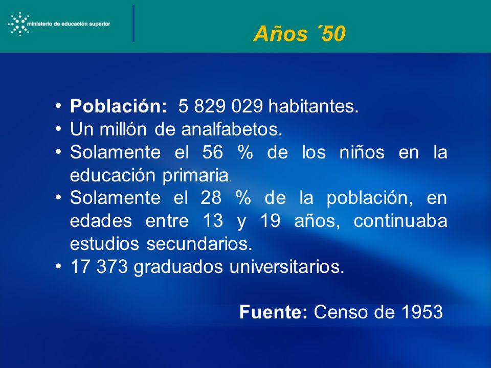 Años ´50 Población: 5 829 029 habitantes. Un millón de analfabetos. Solamente el 56 % de los niños en la educación primaria. Solamente el 28 % de la p