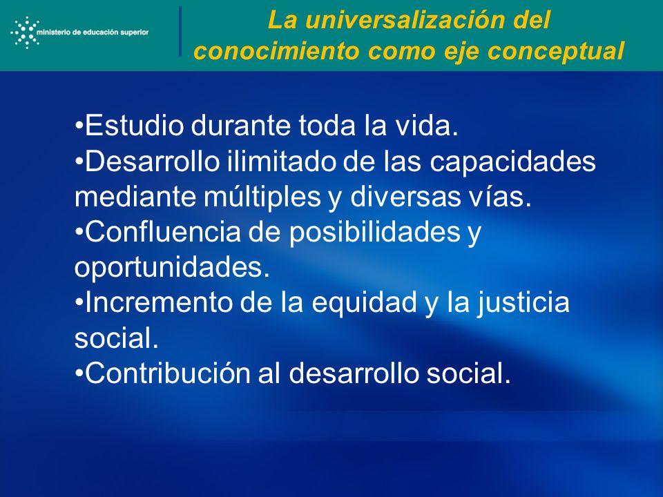 La universalización del conocimiento como eje conceptual Estudio durante toda la vida. Desarrollo ilimitado de las capacidades mediante múltiples y di