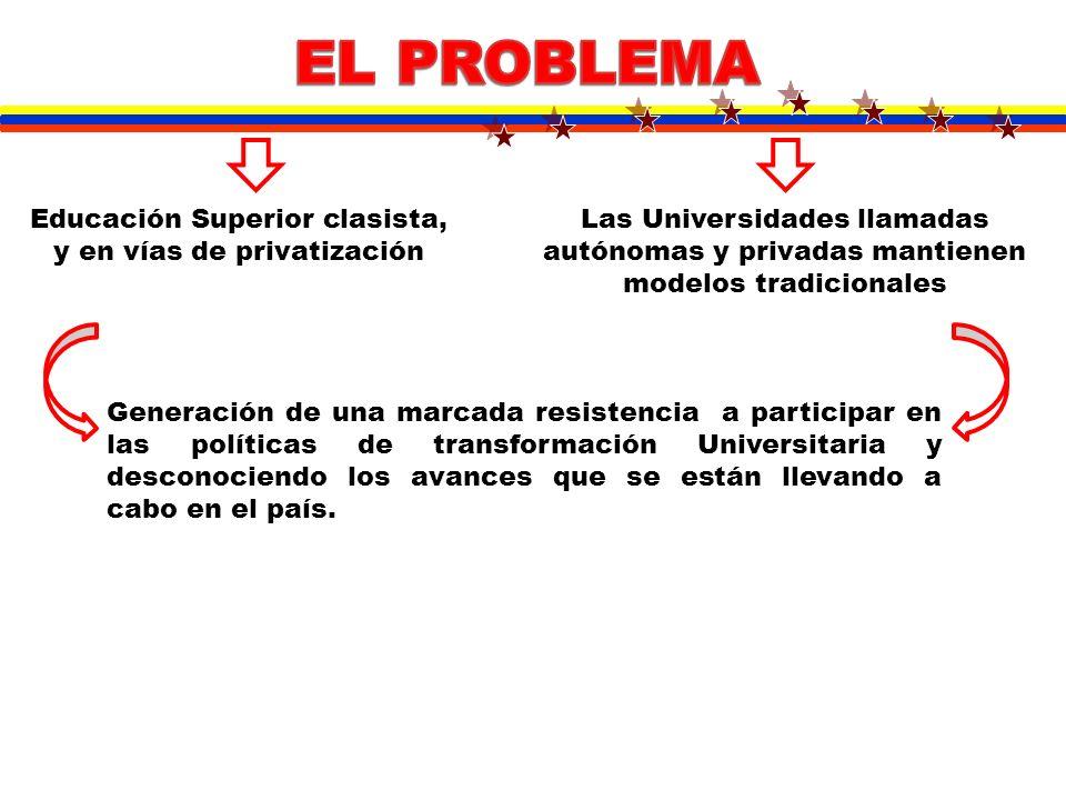 Educación Superior clasista, y en vías de privatización Las Universidades llamadas autónomas y privadas mantienen modelos tradicionales Generación de