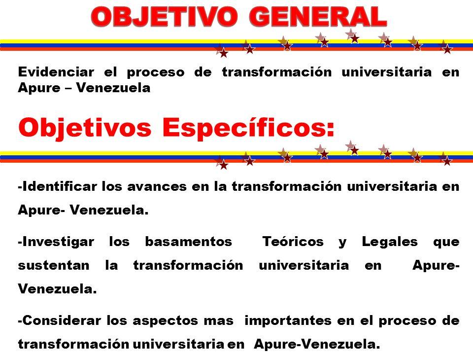 Evidenciar el proceso de transformación universitaria en Apure – Venezuela Objetivos Específicos: -Identificar los avances en la transformación univer