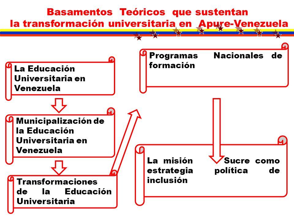 Basamento legal La suprema felicidad social, como punto de partida para la construcción de una estructura social incluyente, formando una sociedad con nuevos modelos sociales, productivos, socialistas, humanista y endógeno (p.17) Proyecto Nacional Simón Bolívar 2007-2013 Líneas generales del Plan de desarrollo económico y social Constitución de la República Bolivariana de Venezuela (1999) BASAMENTOS LEGALES QUE SUSTENTAN LA TRANSFORMACIÓN UNIVERSITARIA EN APURE-VENEZUELA