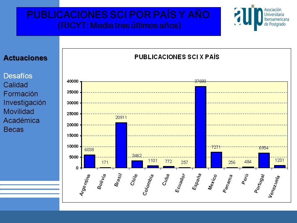 PUBLICACIONES SCI POR PAÍS Y AÑO (RICYT: Media tres últimos años) Actuaciones Desafíos Calidad Formación Investigación Movilidad Académica Becas