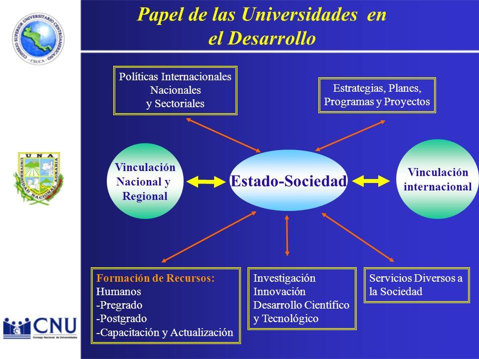 Políticas neoliberales que han promovido la privatización y mercantilización de la educación a todos los niveles.