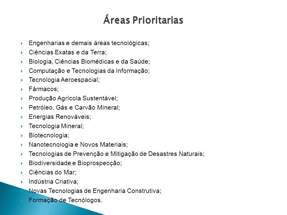 Engenharias e demais áreas tecnológicas; Ciências Exatas e da Terra; Biologia, Ciências Biomédicas e da Saúde; Computação e Tecnologias da Informação;