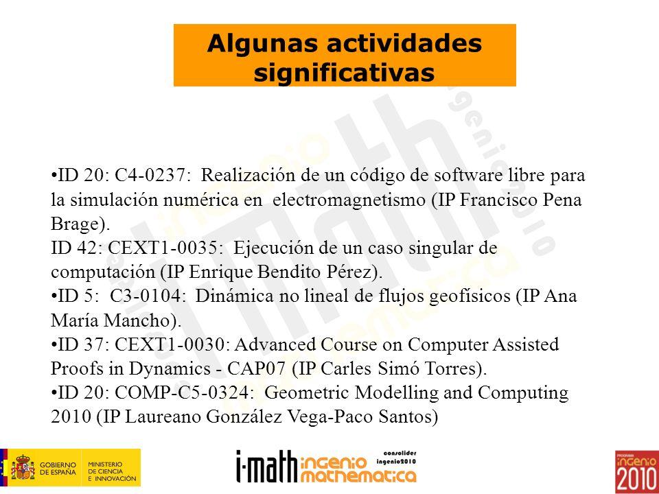 Algunas actividades significativas ID 20: C4-0237: Realización de un código de software libre para la simulación numérica en electromagnetismo (IP Francisco Pena Brage).