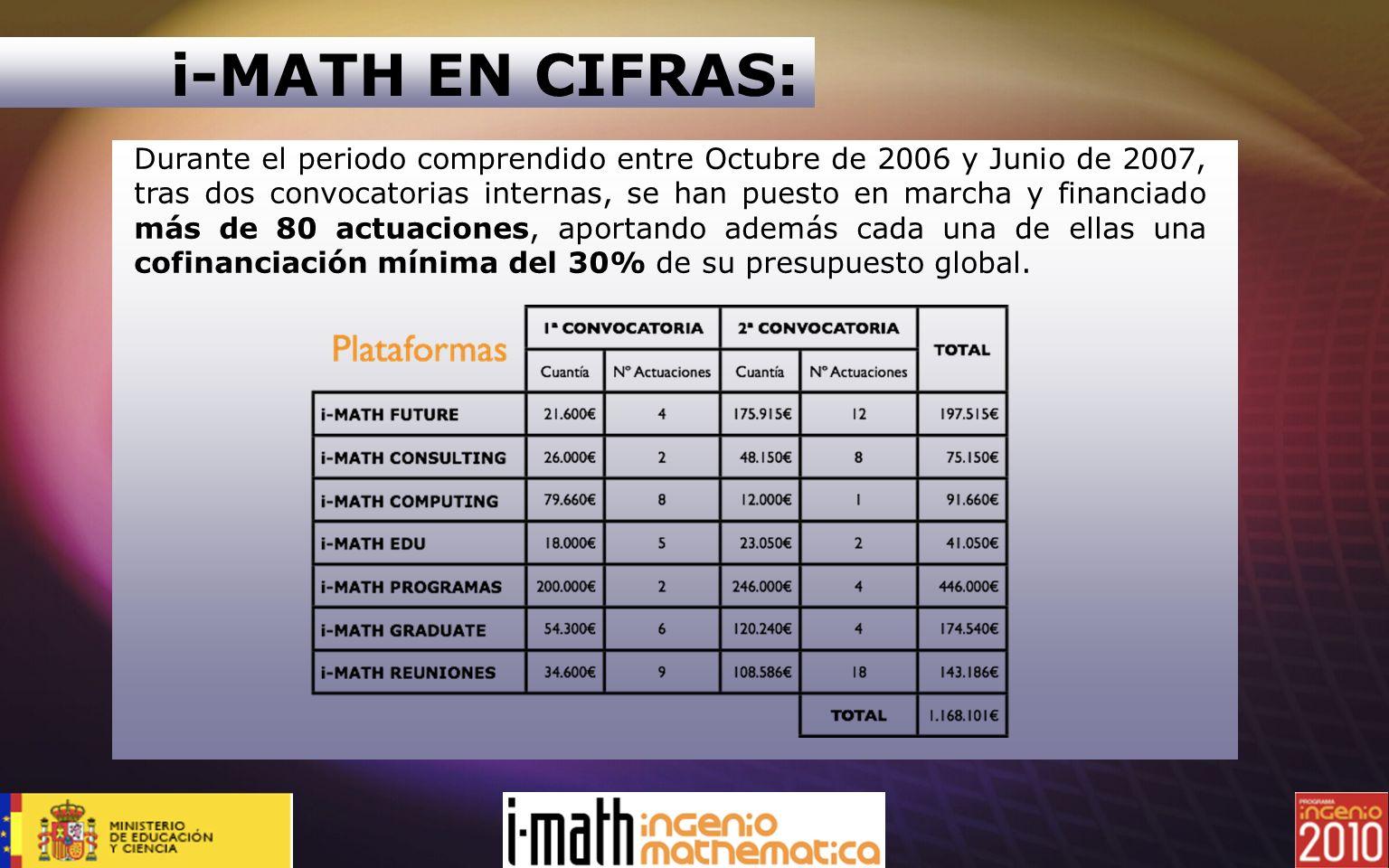 Durante el periodo comprendido entre Octubre de 2006 y Junio de 2007, tras dos convocatorias internas, se han puesto en marcha y financiado más de 80