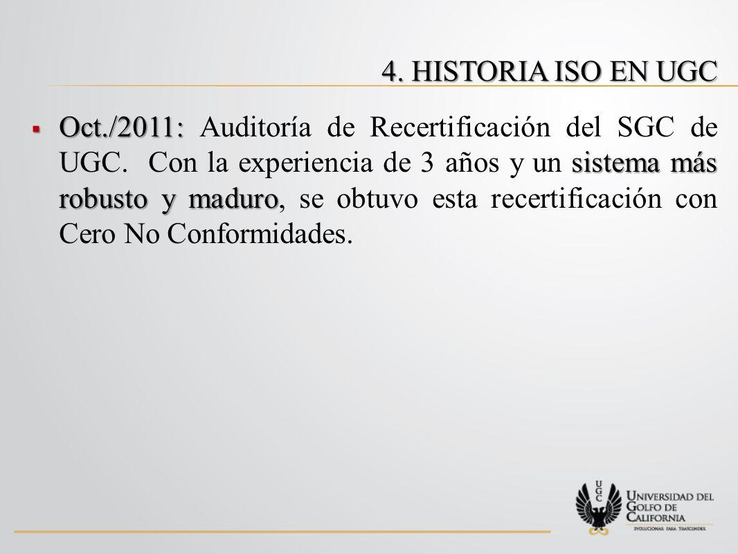 Oct./2011: sistema más robusto y maduro Oct./2011: Auditoría de Recertificación del SGC de UGC.